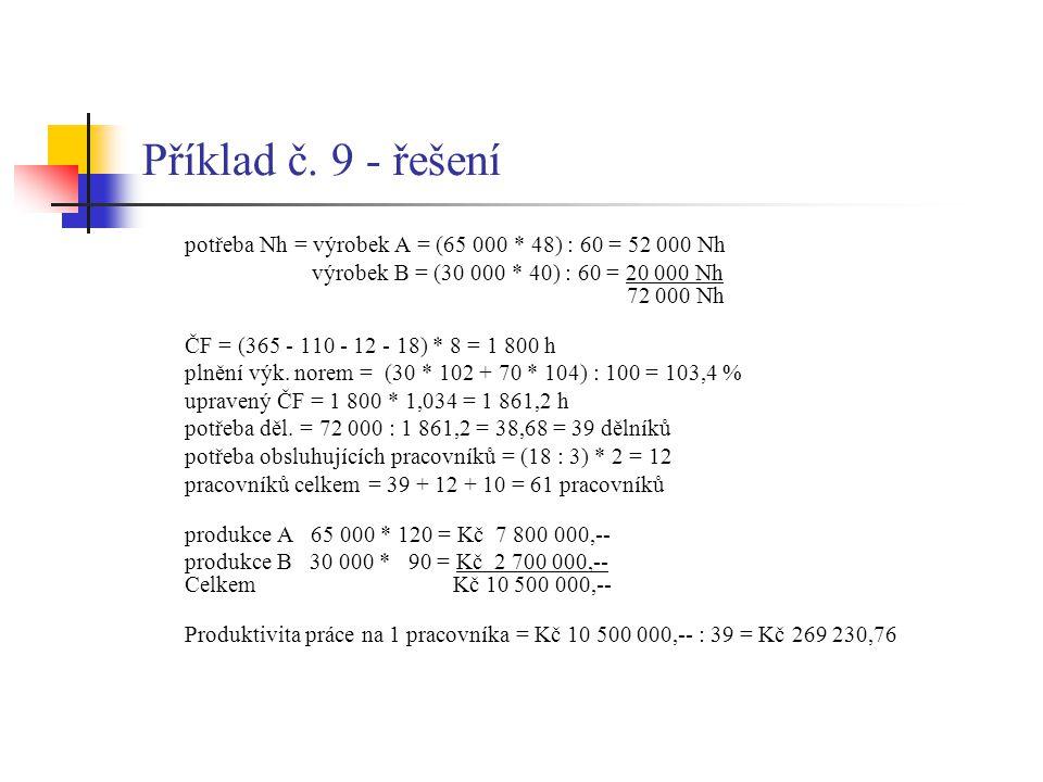 Příklad č. 9 - řešení potřeba Nh = výrobek A = (65 000 * 48) : 60 = 52 000 Nh. výrobek B = (30 000 * 40) : 60 = 20 000 Nh 72 000 Nh.