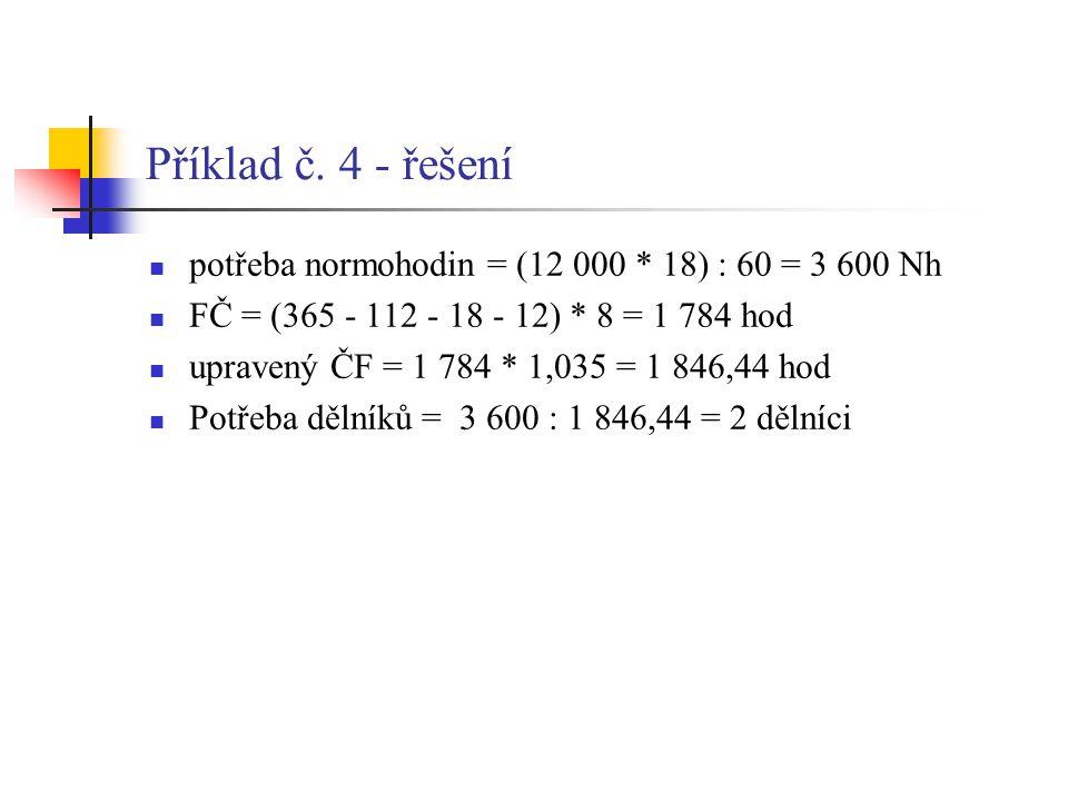 Příklad č. 4 - řešení potřeba normohodin = (12 000 * 18) : 60 = 3 600 Nh. FČ = (365 - 112 - 18 - 12) * 8 = 1 784 hod.