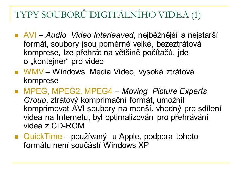 TYPY SOUBORŮ DIGITÁLNÍHO VIDEA (1)