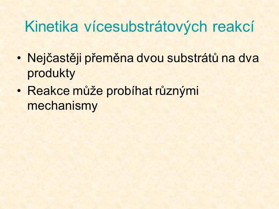 Kinetika vícesubstrátových reakcí