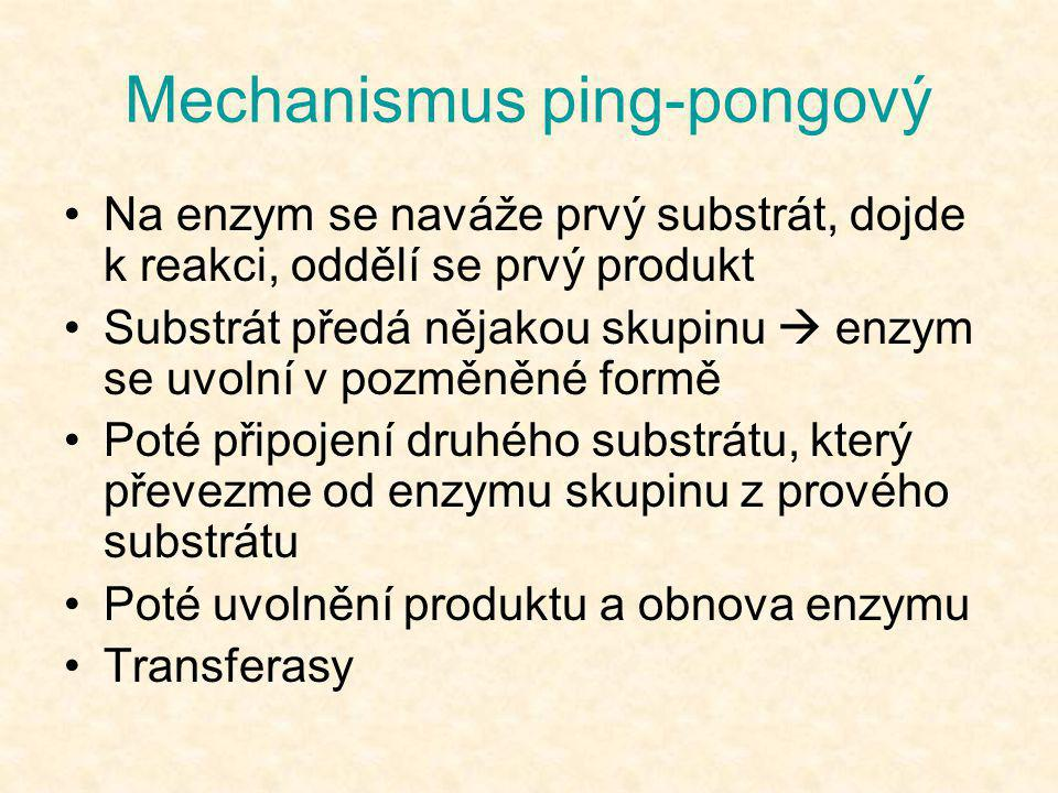 Mechanismus ping-pongový