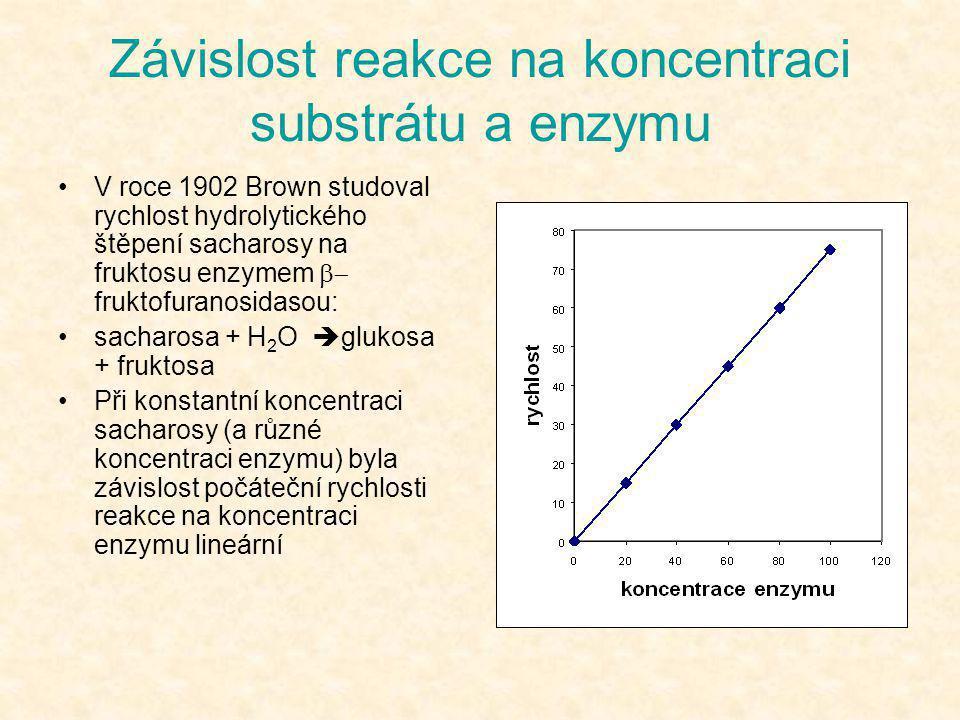 Závislost reakce na koncentraci substrátu a enzymu