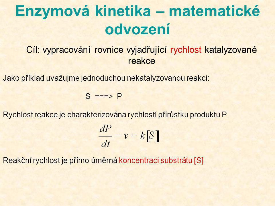 Enzymová kinetika – matematické odvození