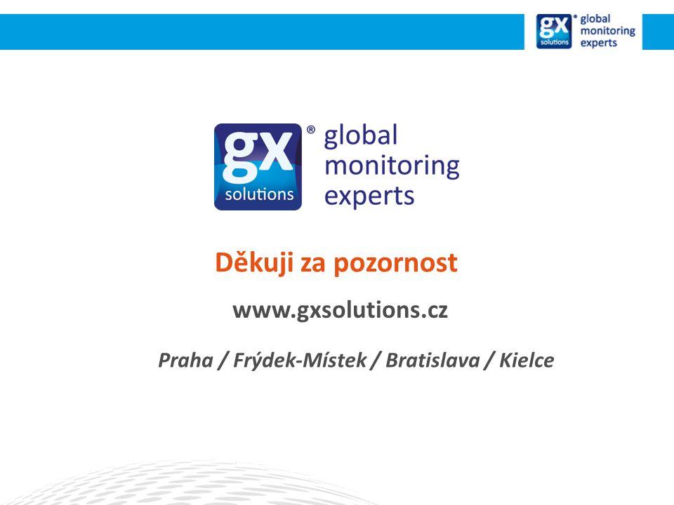 Děkuji za pozornost www.gxsolutions.cz