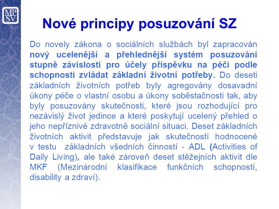 Nové principy posuzování SZ