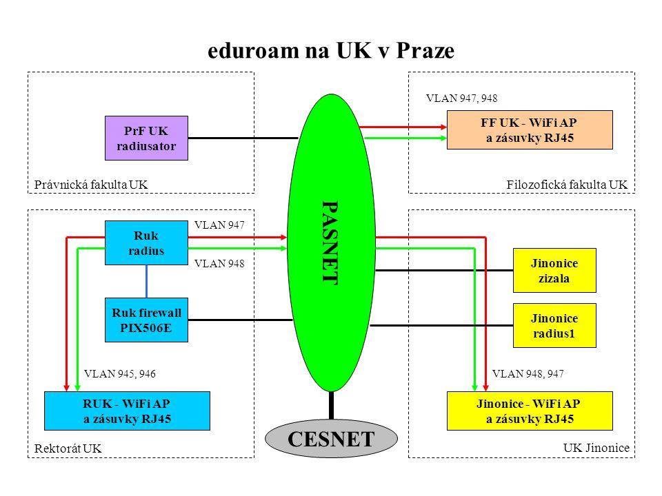 eduroam na UK v Praze PASNET CESNET Právnická fakulta UK