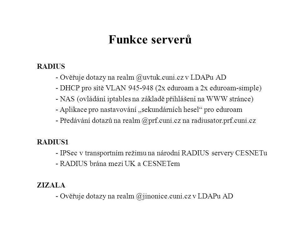 Funkce serverů RADIUS. - Ověřuje dotazy na realm @uvtuk.cuni.cz v LDAPu AD. - DHCP pro sítě VLAN 945-948 (2x eduroam a 2x eduroam-simple)