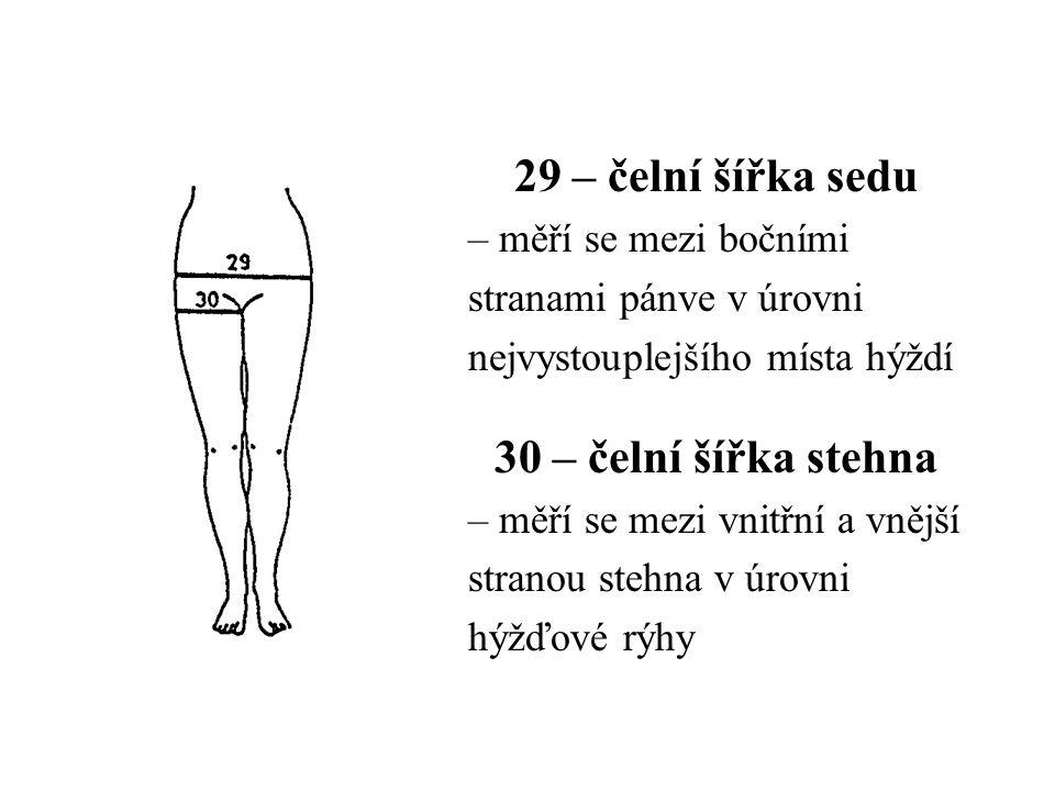29 – čelní šířka sedu 30 – čelní šířka stehna – měří se mezi bočními