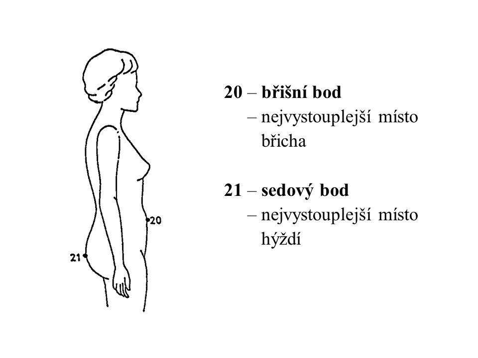 20 – břišní bod – nejvystouplejší místo břicha 21 – sedový bod hýždí