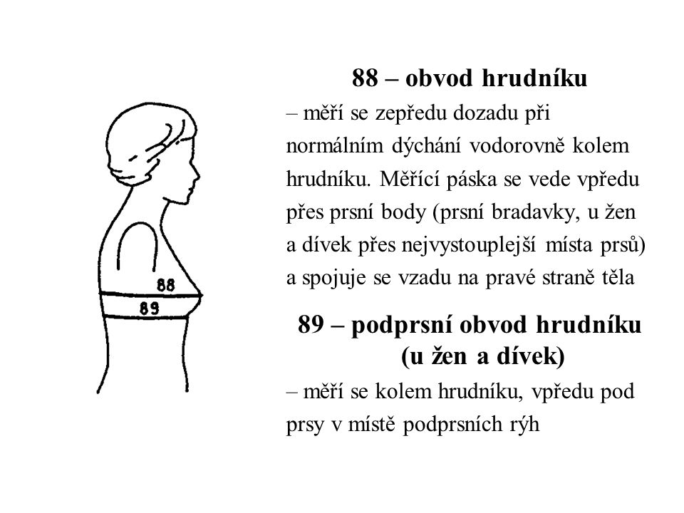89 – podprsní obvod hrudníku (u žen a dívek)