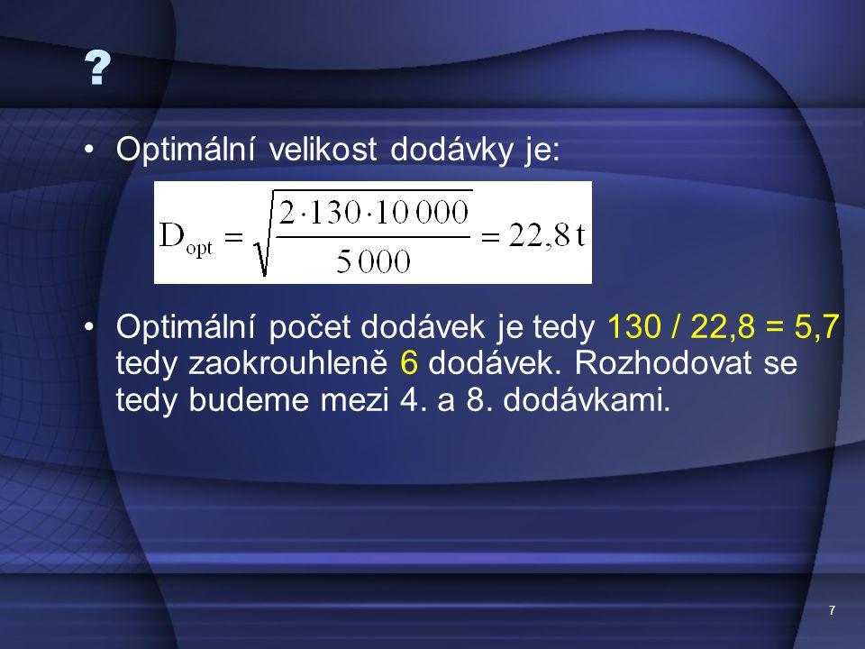 Optimální velikost dodávky je: