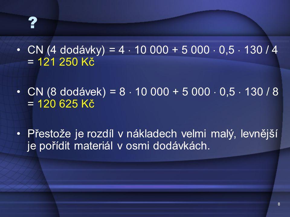 CN (4 dodávky) = 4  10 000 + 5 000  0,5  130 / 4 = 121 250 Kč