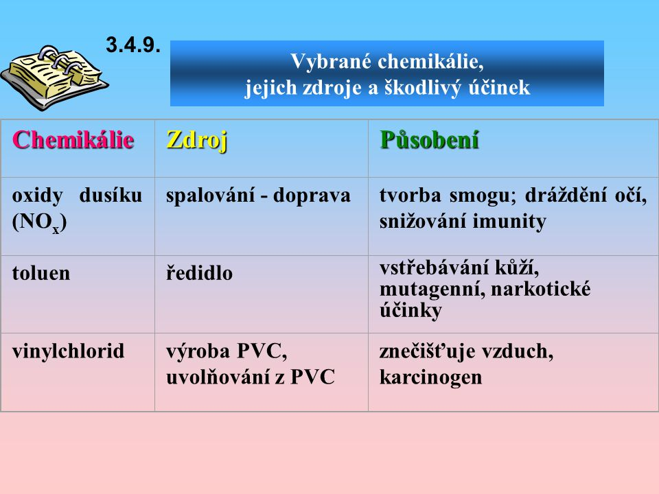 Vybrané chemikálie, jejich zdroje a škodlivý účinek