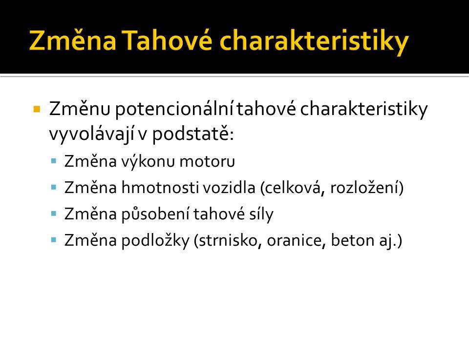 Změna Tahové charakteristiky