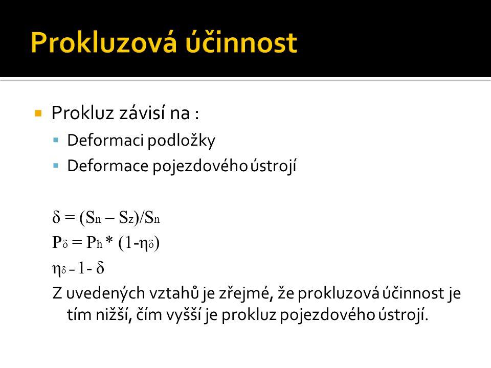 Prokluzová účinnost Prokluz závisí na : Deformaci podložky