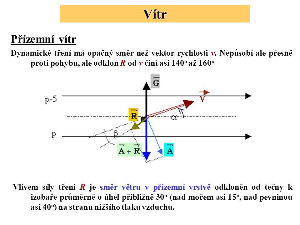 Vítr Přízemní vítr. Dynamické tření má opačný směr než vektor rychlosti v. Nepůsobí ale přesně proti pohybu, ale odklon R od v činí asi 140o až 160o.
