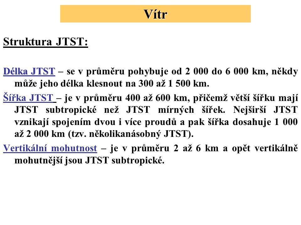 Vítr Struktura JTST: Délka JTST – se v průměru pohybuje od 2 000 do 6 000 km, někdy může jeho délka klesnout na 300 až 1 500 km.