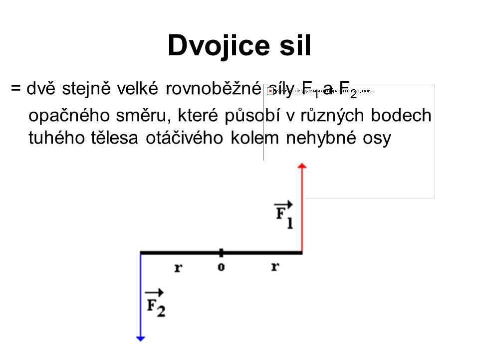 Dvojice sil = dvě stejně velké rovnoběžné síly F1 a F2
