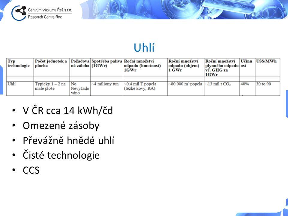 Uhlí V ČR cca 14 kWh/čd Omezené zásoby Převážně hnědé uhlí