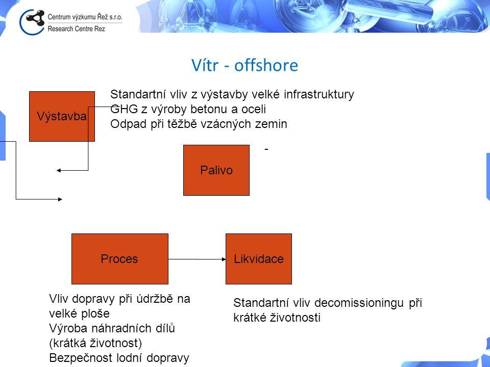 Vítr - offshore Standartní vliv z výstavby velké infrastruktury