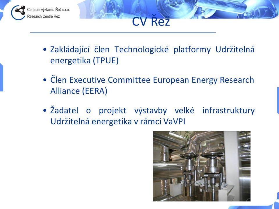 CV Řež Zakládající člen Technologické platformy Udržitelná energetika (TPUE) Člen Executive Committee European Energy Research Alliance (EERA)
