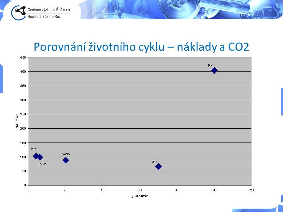 Porovnání životního cyklu – náklady a CO2