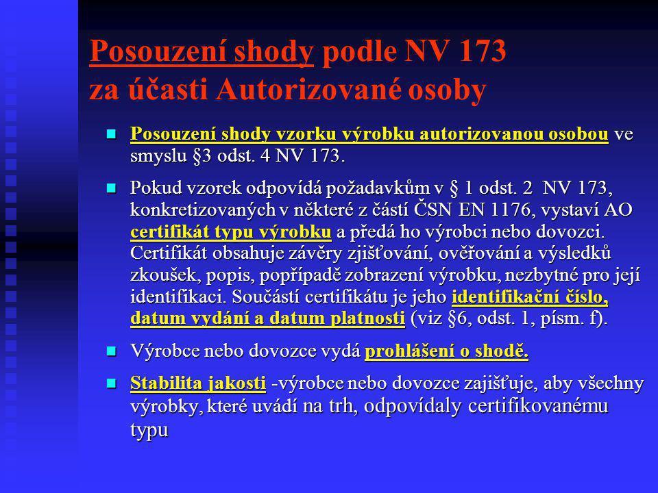 Posouzení shody podle NV 173 za účasti Autorizované osoby