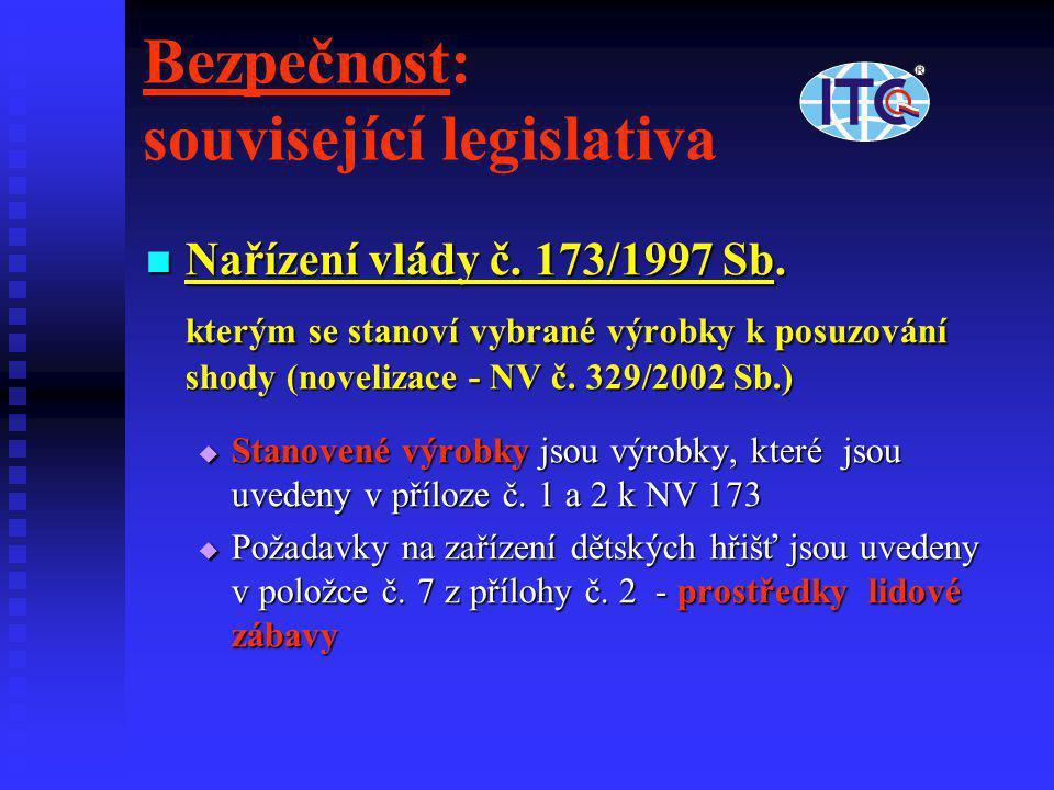 Bezpečnost: související legislativa