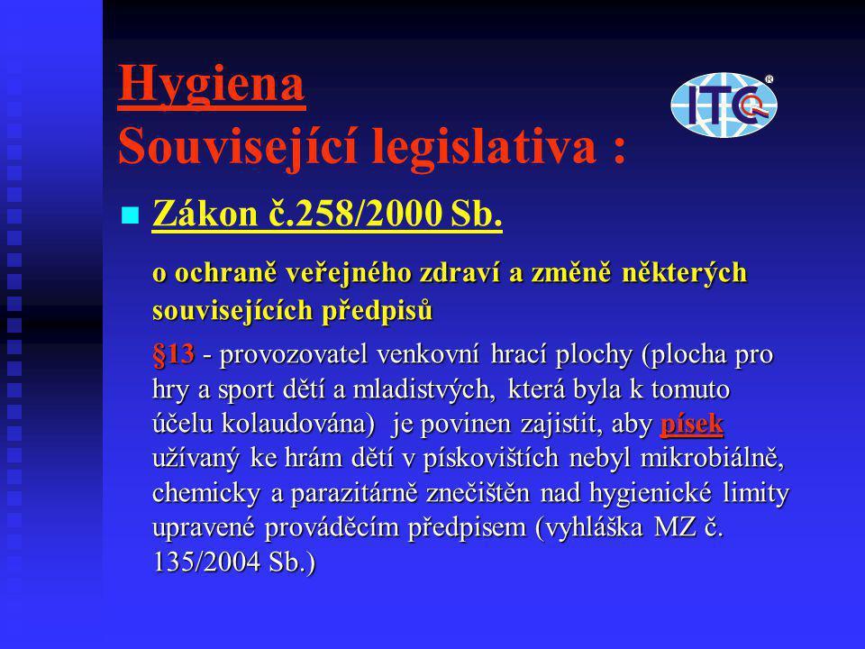 Hygiena Související legislativa :