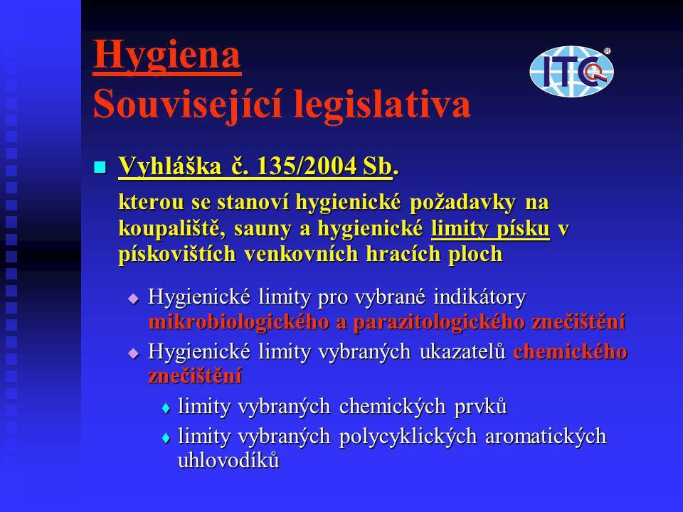 Hygiena Související legislativa