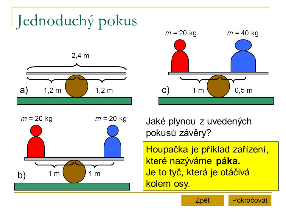 Jednoduchý pokus c) a) b) Jaké plynou z uvedených pokusů závěry