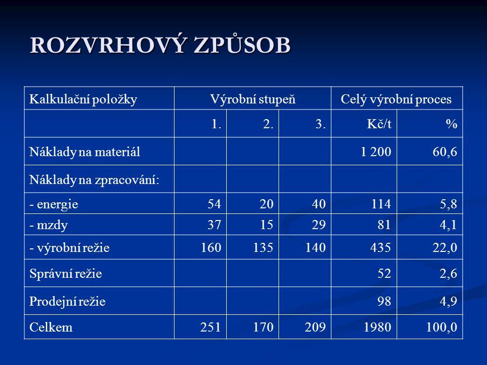 ROZVRHOVÝ ZPŮSOB Kalkulační položky Výrobní stupeň Celý výrobní proces