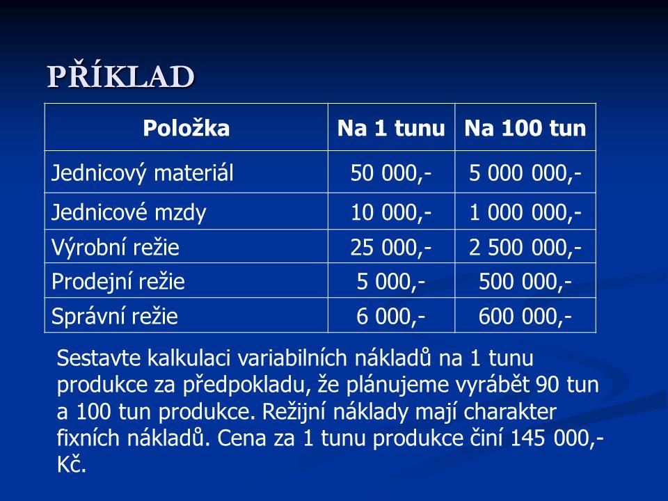 PŘÍKLAD Položka Na 1 tunu Na 100 tun Jednicový materiál 50 000,-