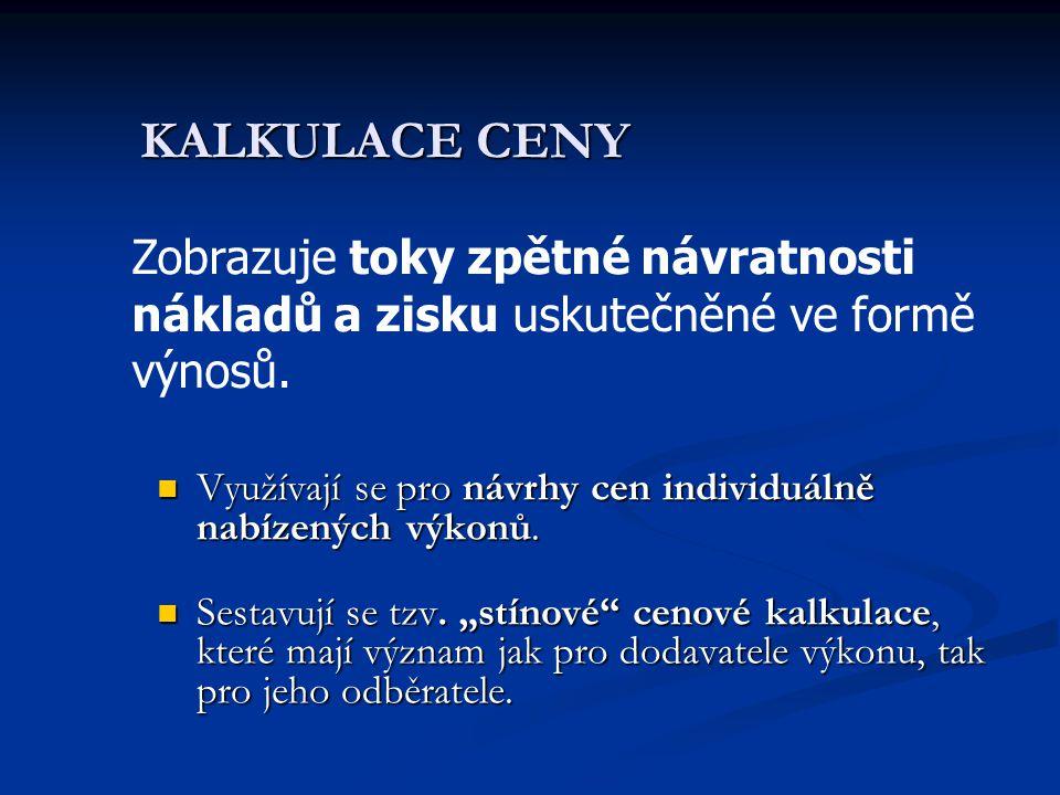 KALKULACE CENY Zobrazuje toky zpětné návratnosti nákladů a zisku uskutečněné ve formě výnosů.