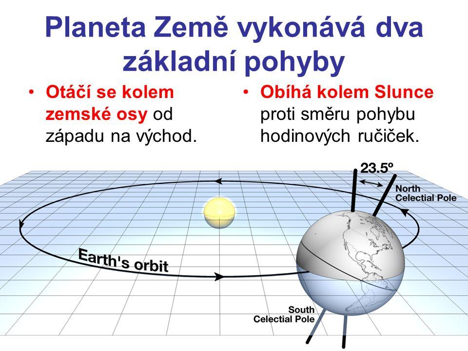 Planeta Země vykonává dva základní pohyby
