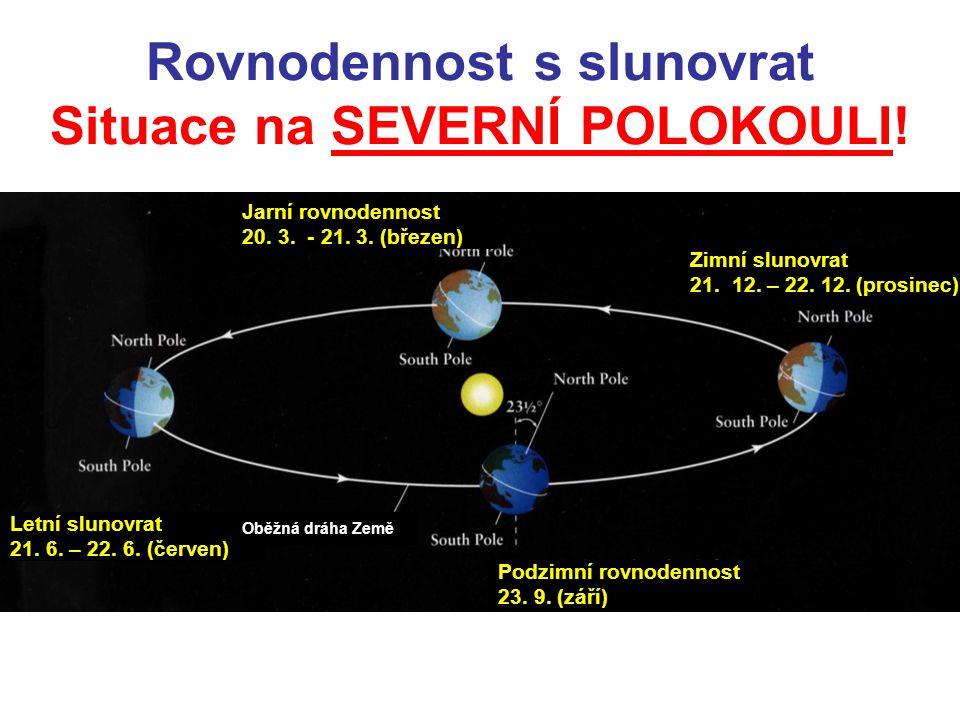 Rovnodennost s slunovrat Situace na SEVERNÍ POLOKOULI!