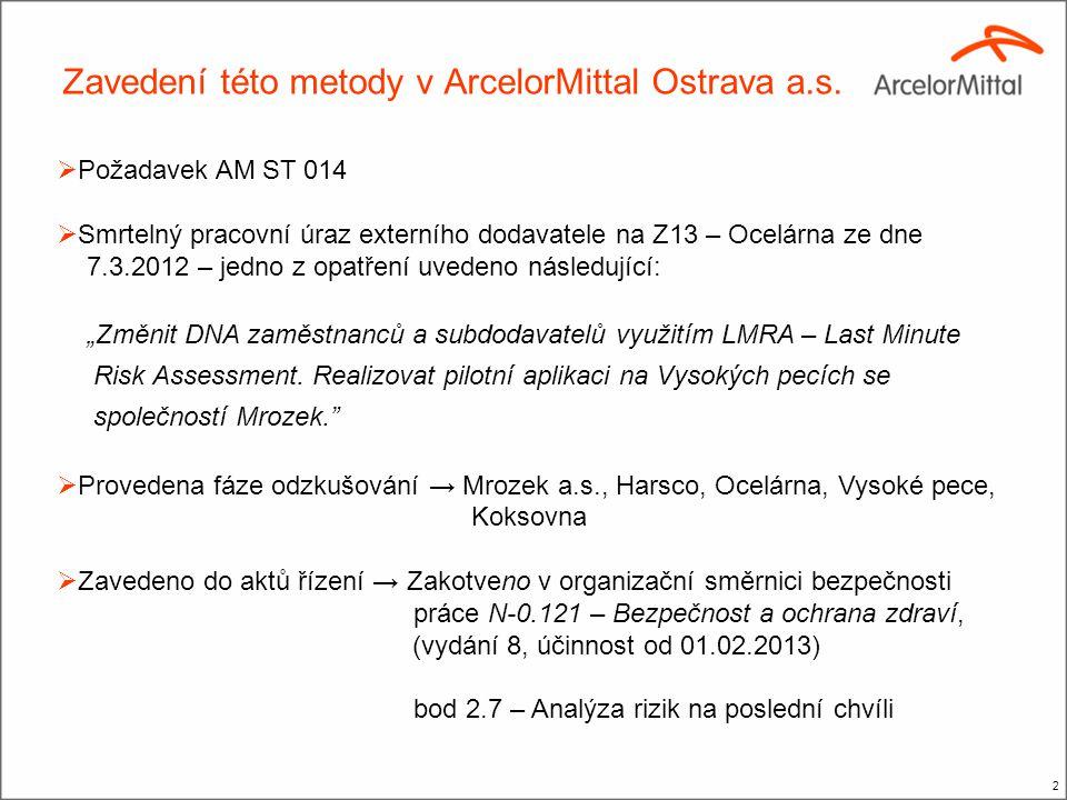 Zavedení této metody v ArcelorMittal Ostrava a.s.