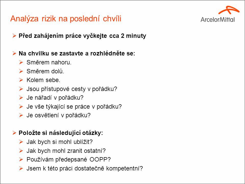 Analýza rizik na poslední chvíli