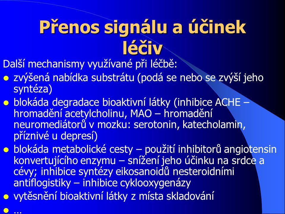 Přenos signálu a účinek léčiv