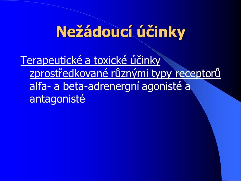 Nežádoucí účinky Terapeutické a toxické účinky zprostředkované různými typy receptorů alfa- a beta-adrenergní agonisté a antagonisté.