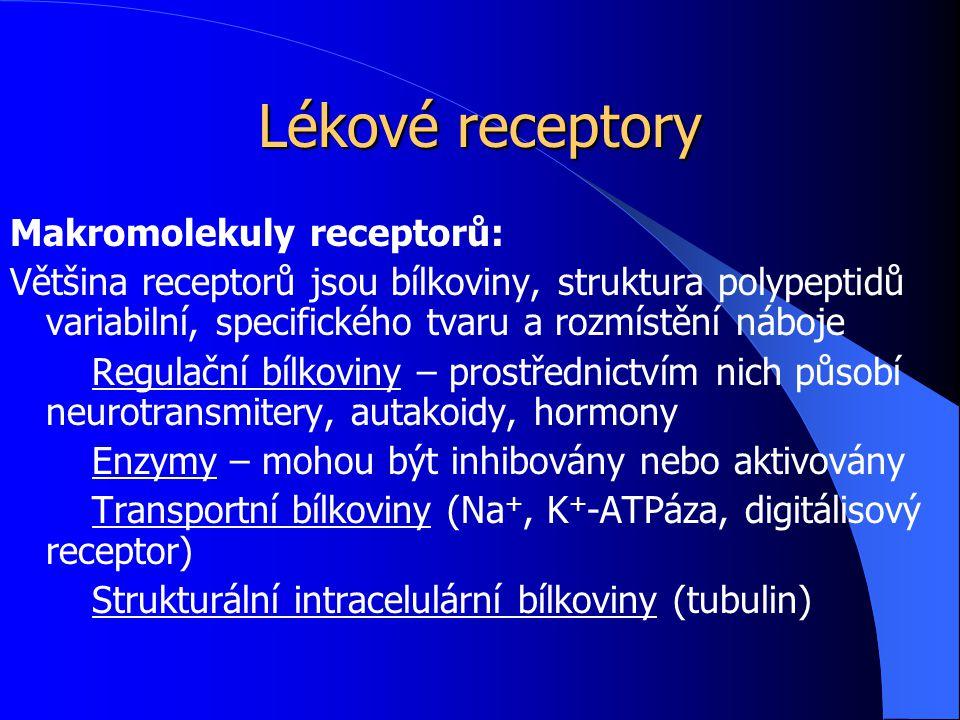 Lékové receptory Makromolekuly receptorů: