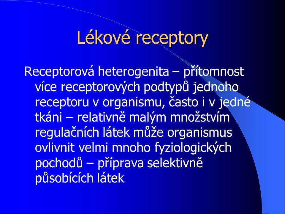 Lékové receptory