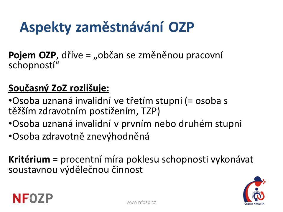 Aspekty zaměstnávání OZP