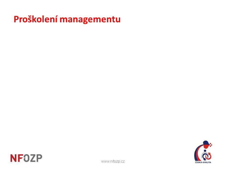 Proškolení managementu