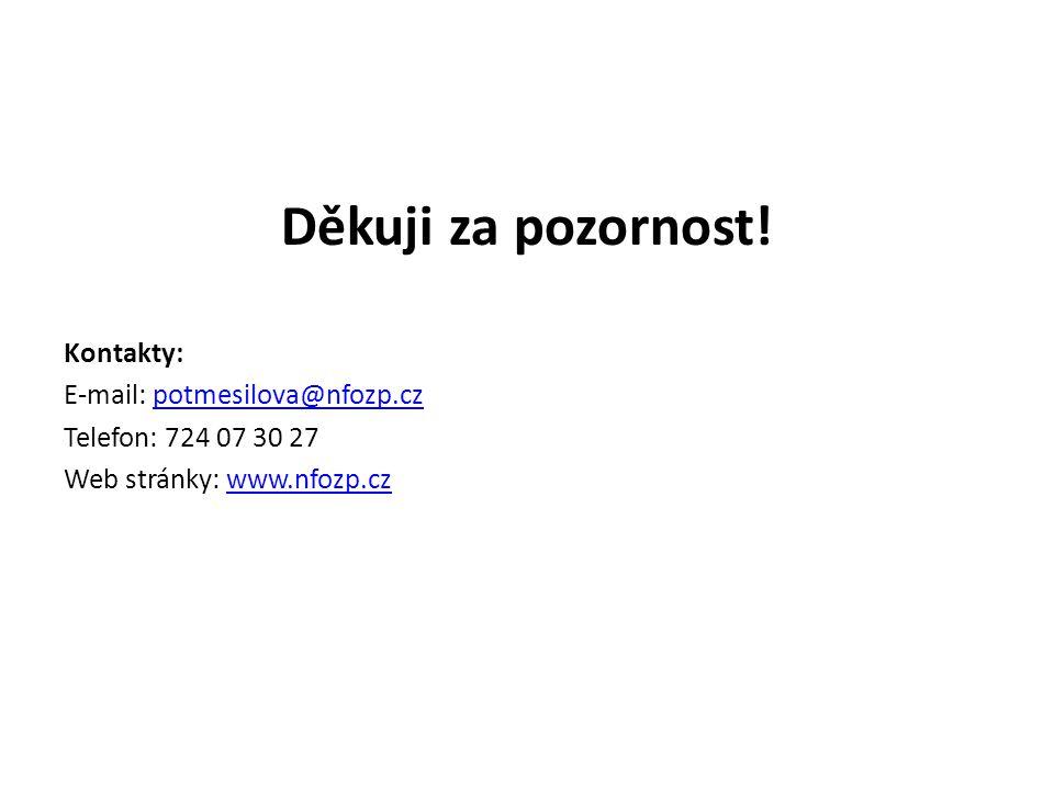 Děkuji za pozornost! Kontakty: E-mail: potmesilova@nfozp.cz
