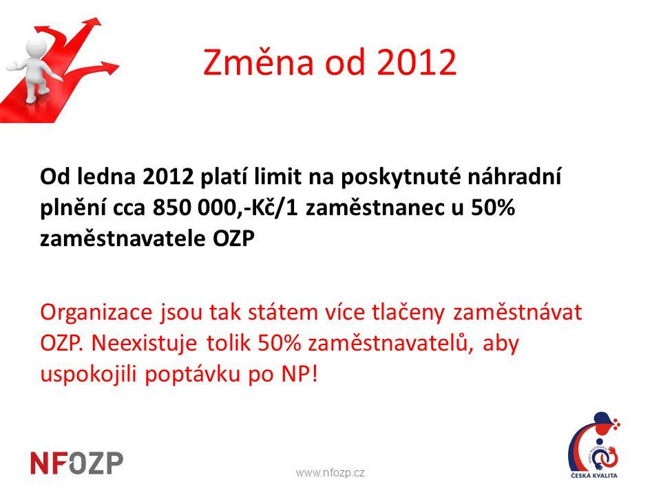 Změna od 2012 Od ledna 2012 platí limit na poskytnuté náhradní plnění cca 850 000,-Kč/1 zaměstnanec u 50% zaměstnavatele OZP.