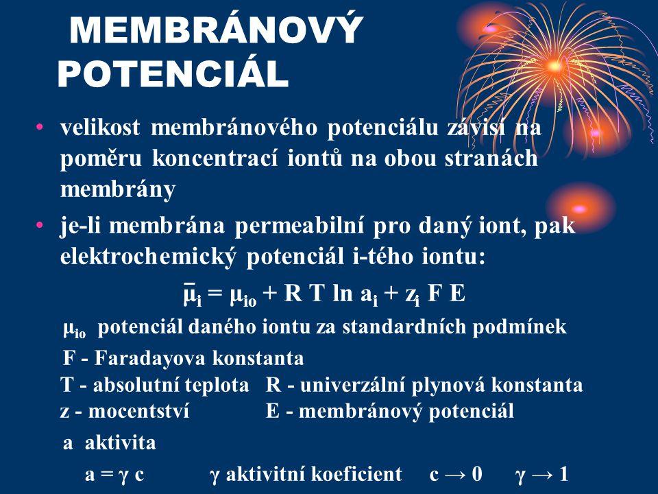 MEMBRÁNOVÝ POTENCIÁL velikost membránového potenciálu závisí na poměru koncentrací iontů na obou stranách membrány.