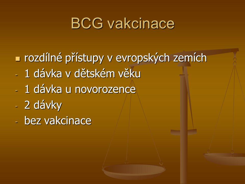 BCG vakcinace rozdílné přístupy v evropských zemích