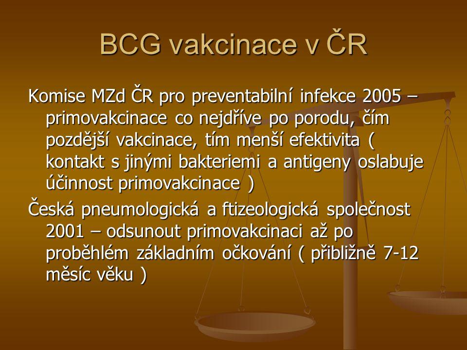 BCG vakcinace v ČR