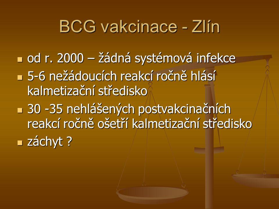 BCG vakcinace - Zlín od r. 2000 – žádná systémová infekce